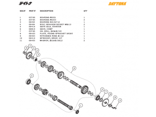 Gearbox parts Daytona ANIMA®150/190 (4 VALVES)