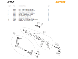 Gearbox mechanism parts Daytona ANIMA®150/190 (4 VALVES)